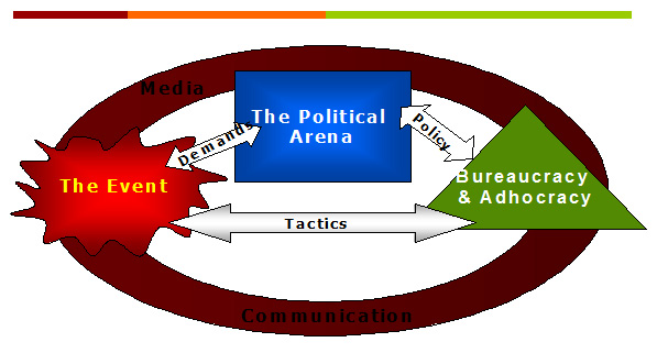 a conceptual model for critical incident analysis journal of  a conceptual model for critical incident analysis journal of critical incident analysis
